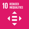 10-sdg-reduced-inequalities-fundacion-iberdrola-espana